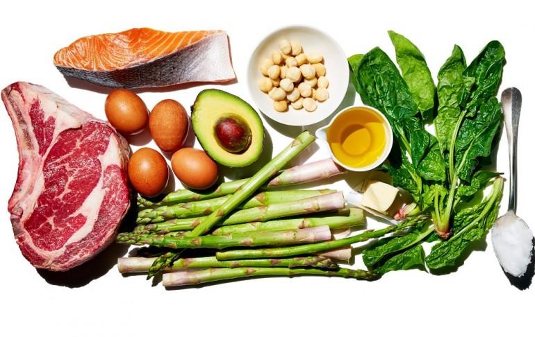 Список продуктов для кето-диеты