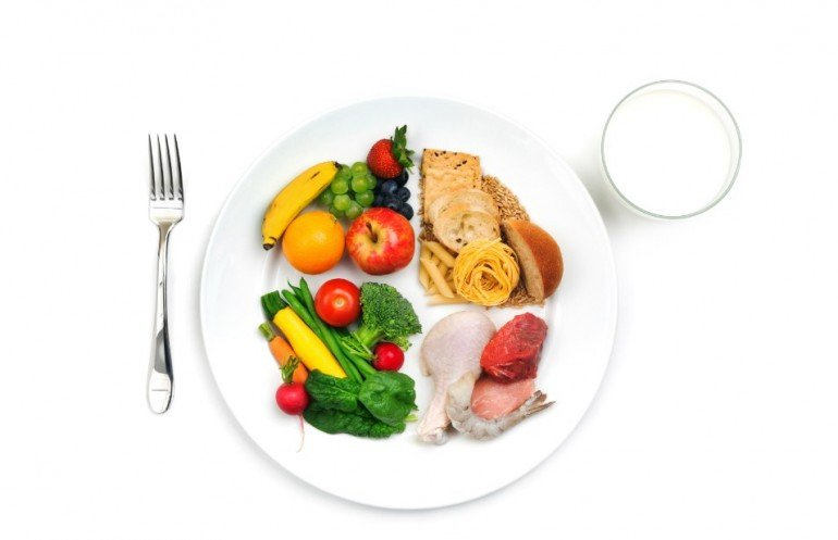 Основы раздельного питания