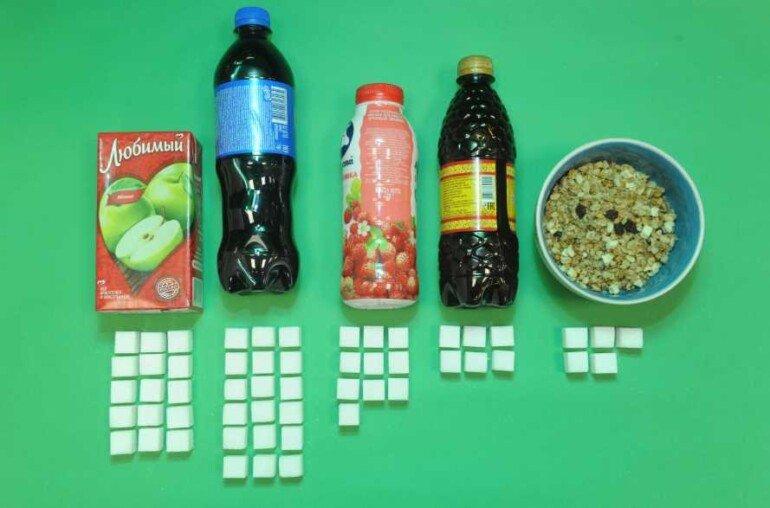Жидкие калории: какие напитки маскируют сахар и провоцируют аппетит