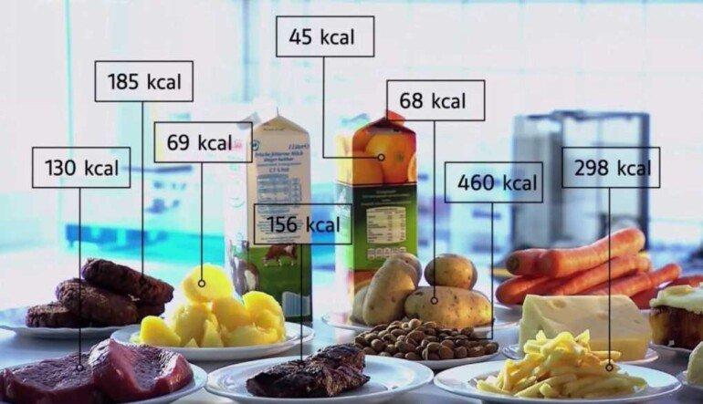 Сколько калорий нужно съесть за день чтобы похудеть