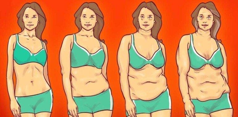 Как внутреннее состояние влияет на вес и внешний вид